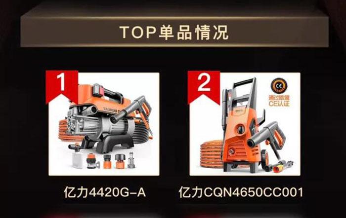 2017年天猫、京东平台洗车机品类销量同样取得第一