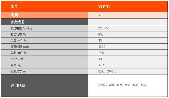 亿力吹干机YLB01规格技术参数